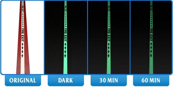 Oznakowanie Fotoluminescencyjne