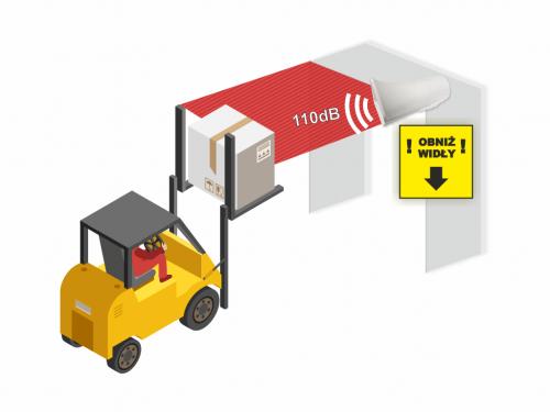 lidarowy czujnik wysokości, system ostrzegawczy wózków widłowych, radar dla wózków widłowych