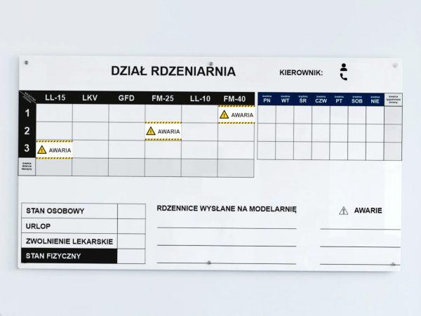 tablica zarządzanie wizualne, tablica lean management, tablica efektywność produkcji